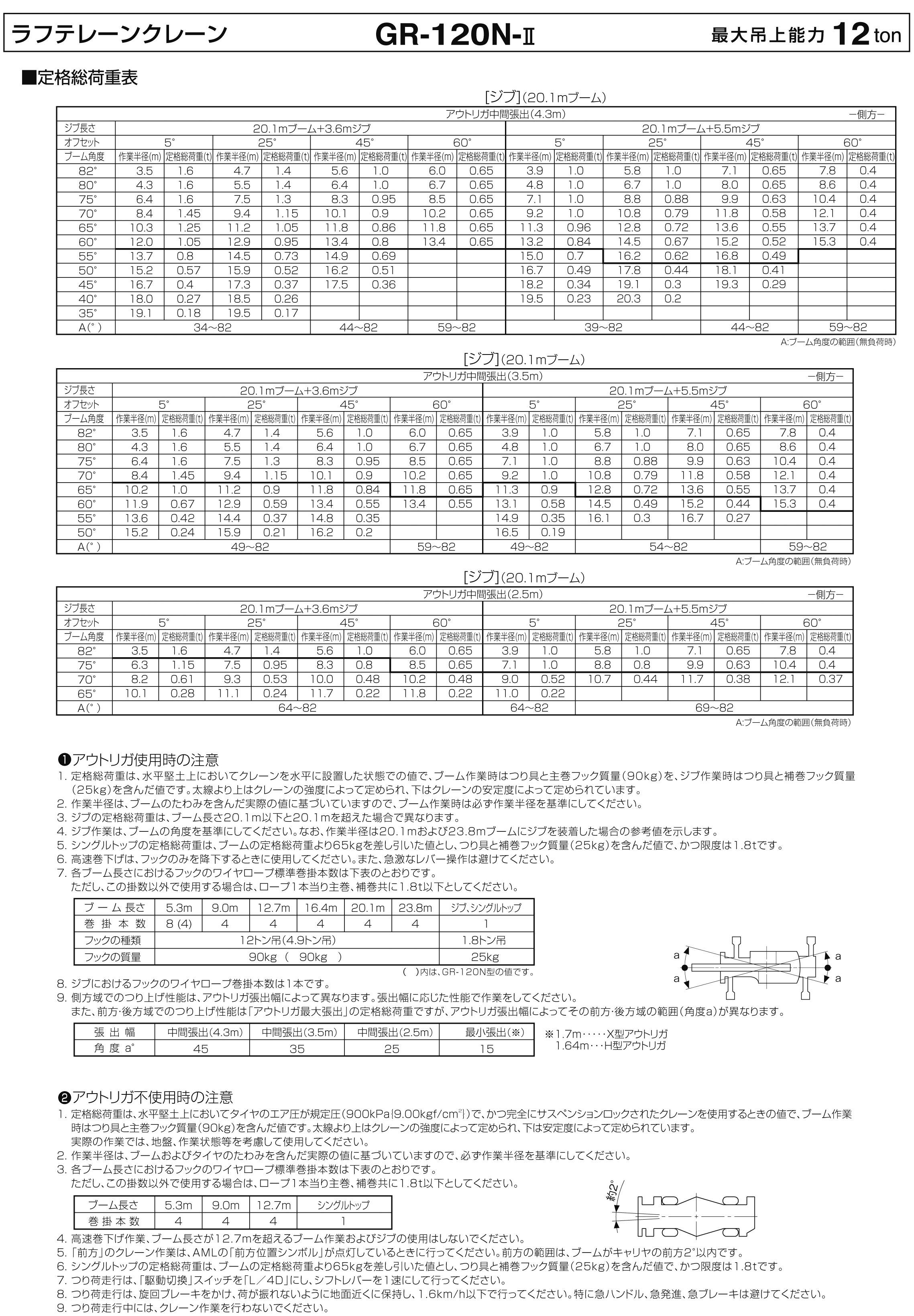 ラフター クレーン 13t 13t ラフター・クレーン|鶴屋株式会社|クレーンレンタル